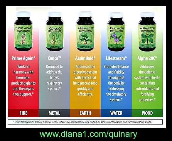 Quinary Five Herb Formulas for Health Sunrider www.diana1.com/quinary