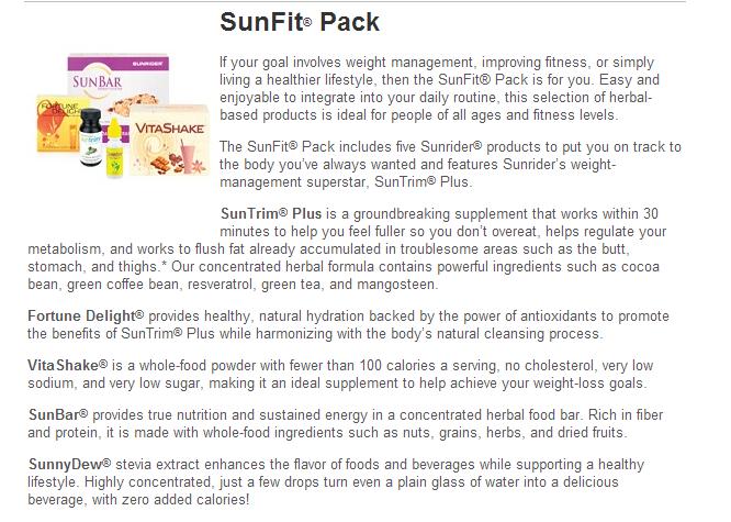 SunFit Pack USA Sunrider Orders Canada