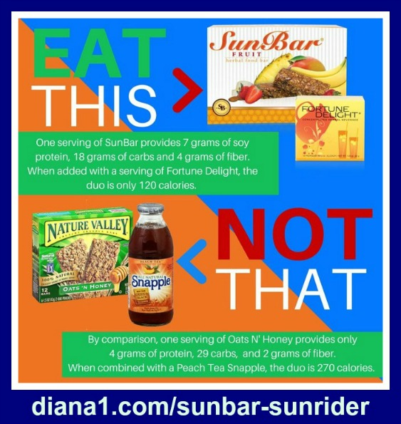 Sunbar Sunrider Diana Walker Energy Bar Fiber Bar Healthy Delicious